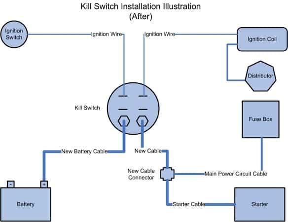 kill switch go ahead take the wheel on off on rocker switch wiring diagram car switch wiring #8